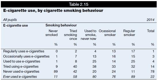 jongeren-e-sigaret-onderzoek